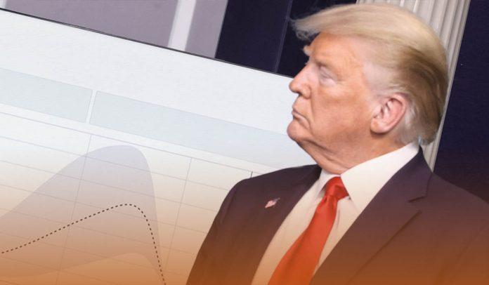 Stocks market slip amid Trump's positive Coronavirus test